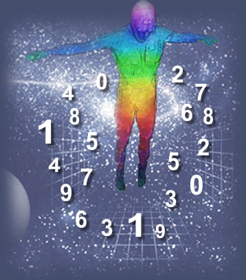 Numerology meaning 4 year image 1